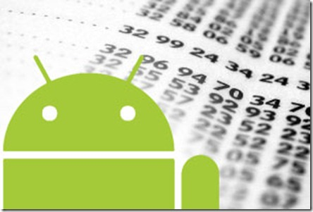 android contactos google